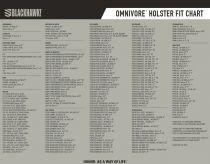 Holster OMNIVORE (sans lampe) - BLACKHAWK